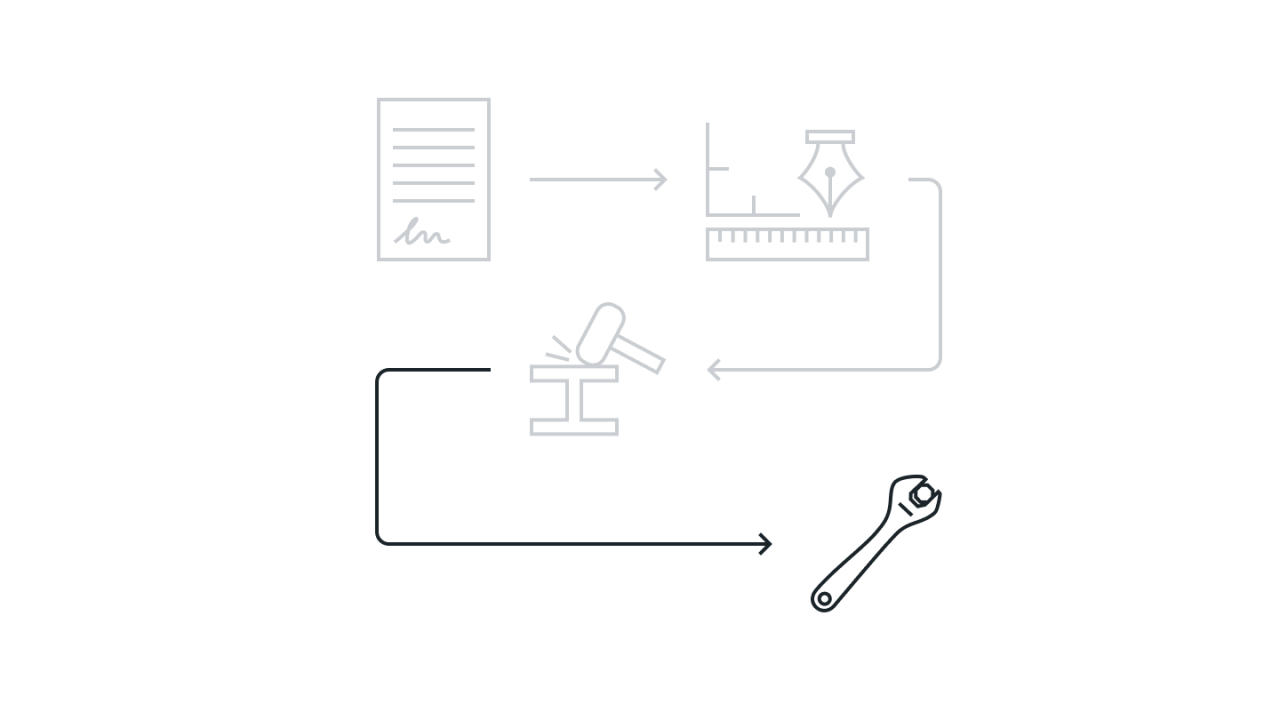 Projektprocess - montering