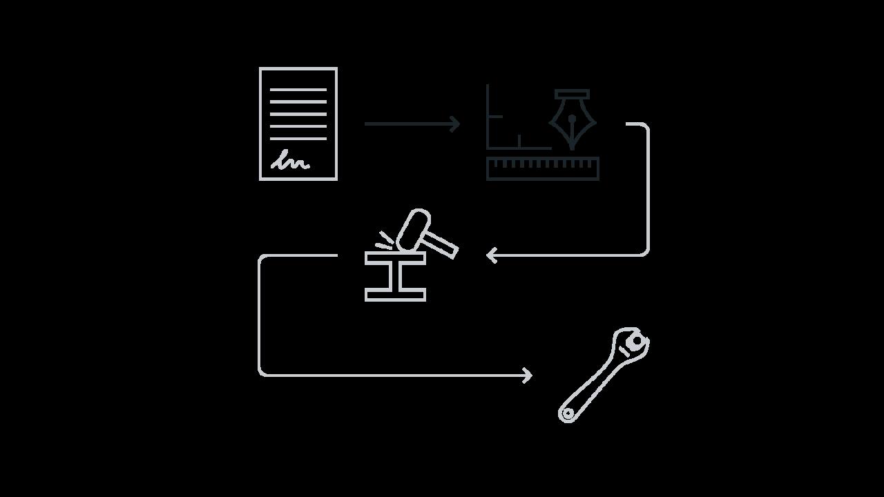 Projektprocess - projektering
