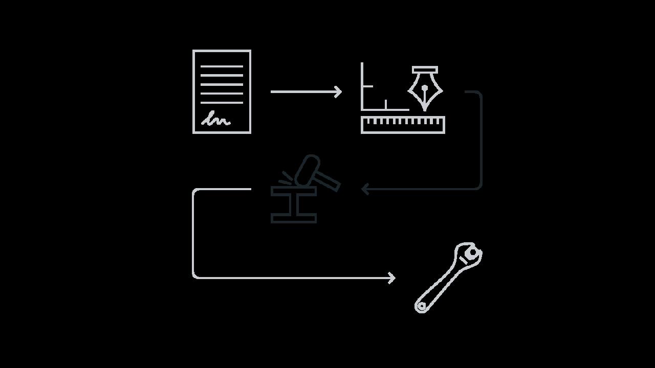 Projektprocess - tillverkning